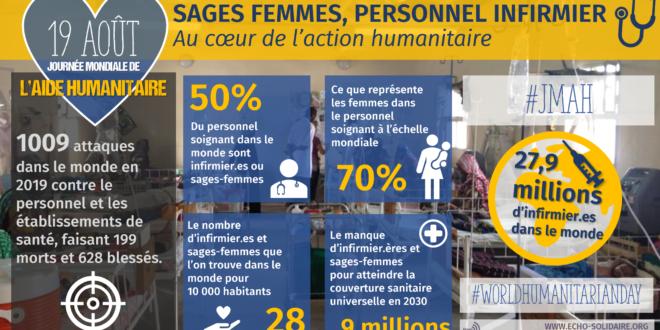 Sages-femmes et personnel infirmier, au coeur de l'action humanitaire – Infographie.